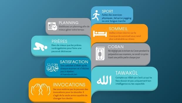 ramadan 2016 examens bac
