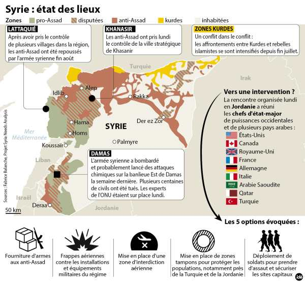 3081743_syrie-vers-une-intervention-21409-hd