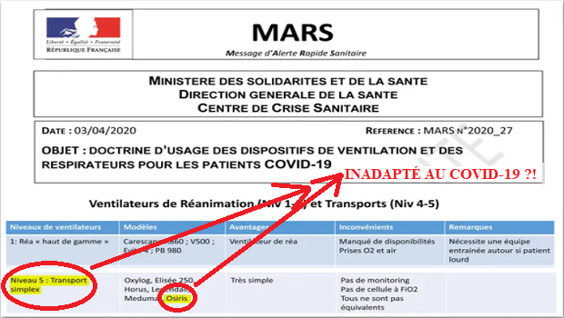 FRANCE : 8500 RESPIRATEURS PRODUITS POUR RIEN ?!